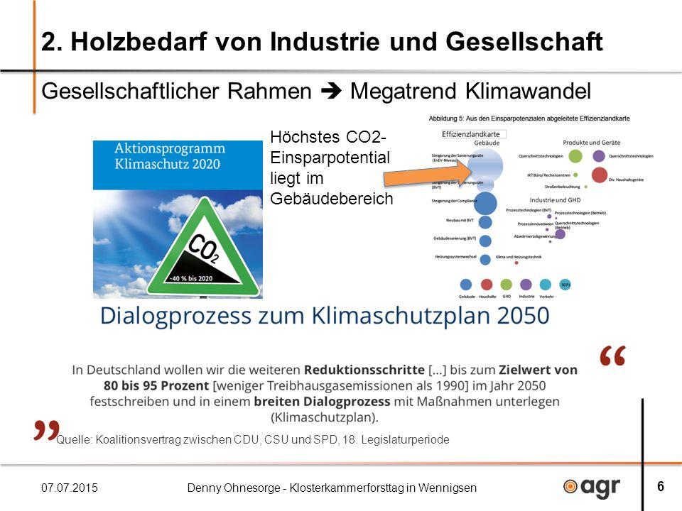 2. Holzbedarf von Industrie und Gesellschaft Gesellschaftlicher Rahmen  Megatrend Klimawandel 07.07.2015Denny Ohnesorge - Klosterkammerforsttag in We