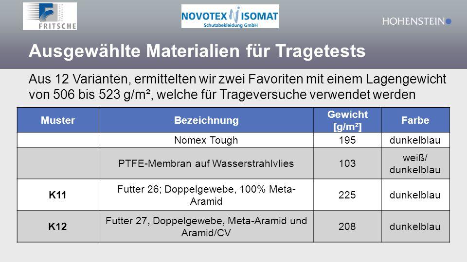 Ausgewählte Materialien für Tragetests Aus 12 Varianten, ermittelten wir zwei Favoriten mit einem Lagengewicht von 506 bis 523 g/m², welche für Tragev