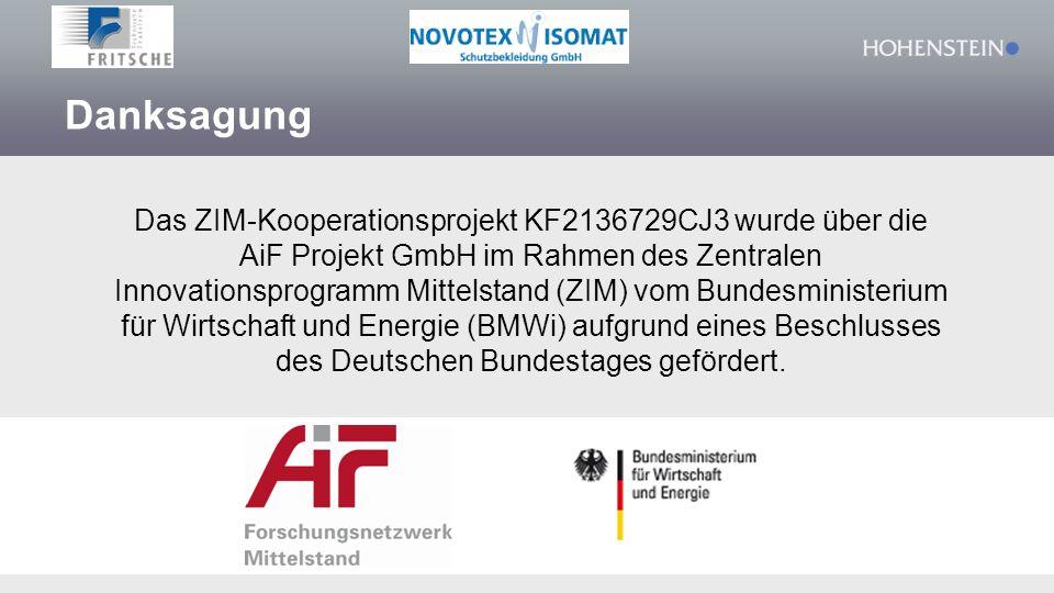 Danksagung Das ZIM-Kooperationsprojekt KF2136729CJ3 wurde über die AiF Projekt GmbH im Rahmen des Zentralen Innovationsprogramm Mittelstand (ZIM) vom