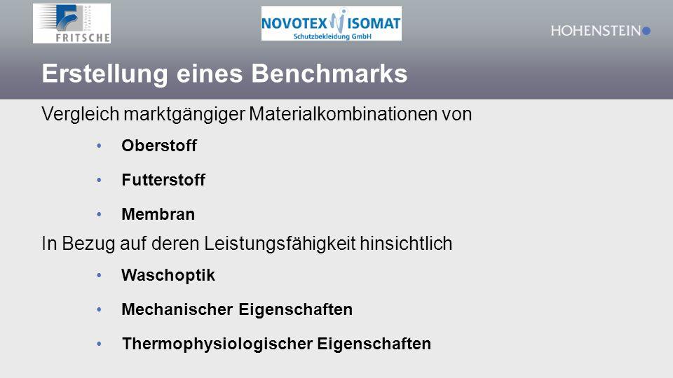Erstellung eines Benchmarks Vergleich marktgängiger Materialkombinationen von Oberstoff Futterstoff Membran In Bezug auf deren Leistungsfähigkeit hinsichtlich Waschoptik Mechanischer Eigenschaften Thermophysiologischer Eigenschaften