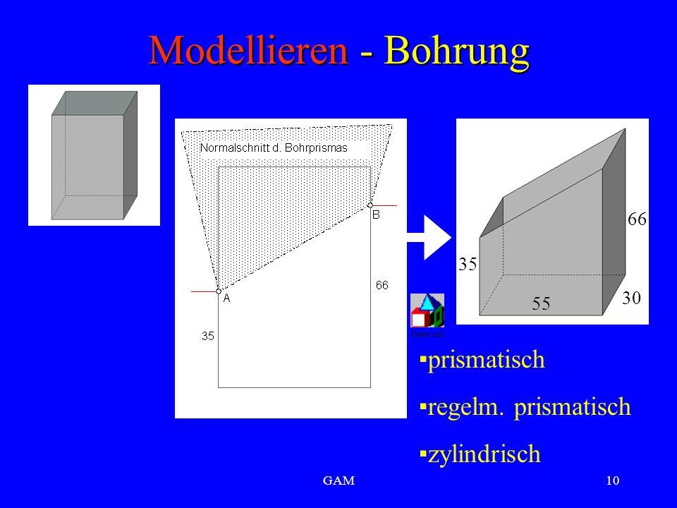GAM10 Modellieren- Bohrung Modellieren - Bohrung 66 35 30 55 ▪prismatisch ▪regelm.