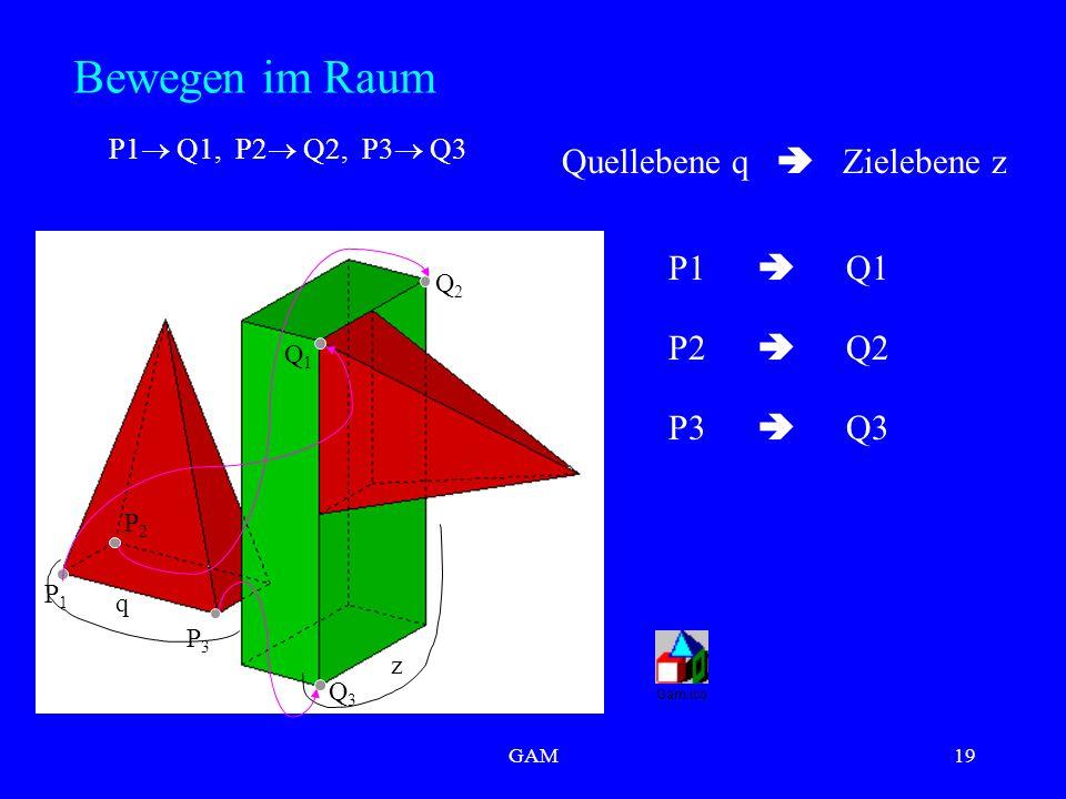 GAM19 P1  Q1, P2  Q2, P3  Q3 Q3Q3 P1P1 Q1Q1 P2P2 Q2Q2 P3P3 q z P1  Q1 P2  Q2 P3  Q3 Quellebene q  Zielebene z Bewegen im Raum