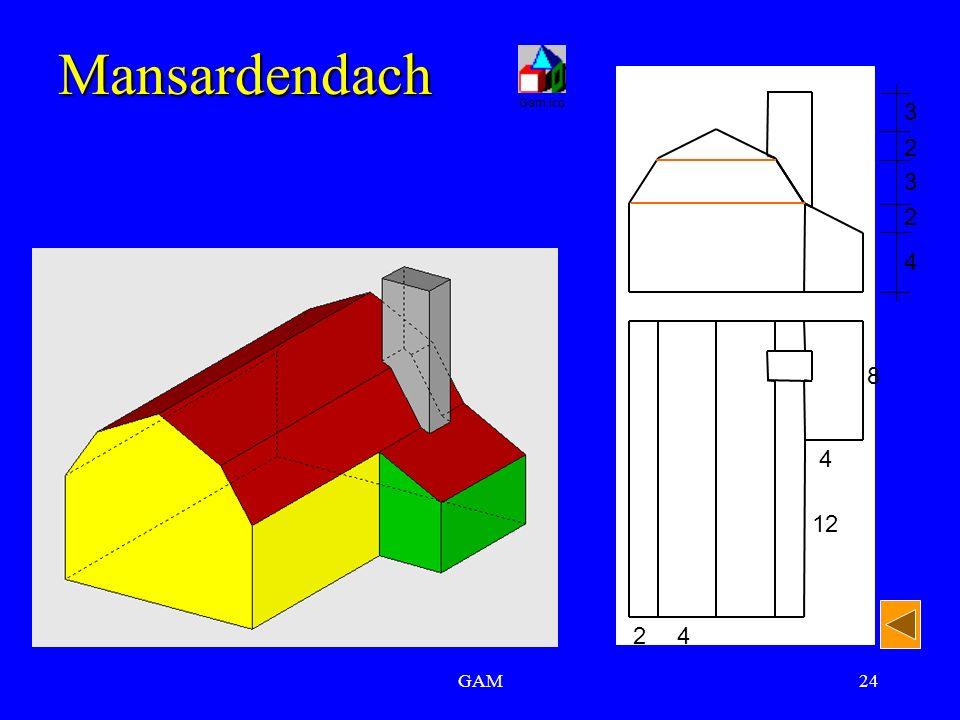 GAM24 Mansardendach 4 2 3 2 3 24 4 8 12
