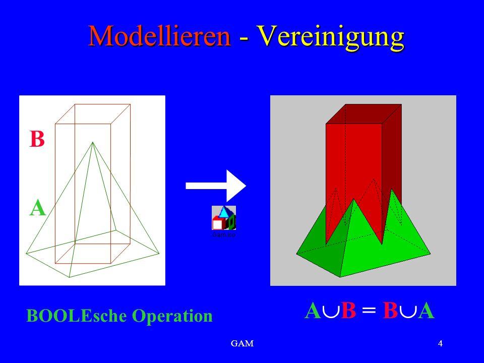 GAM4 Modellieren- Vereinigung Modellieren - Vereinigung B A A  B = B  A BOOLEsche Operation