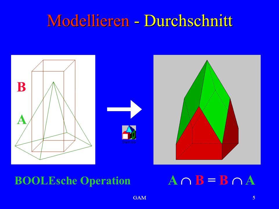 GAM5 Modellieren- Durchschnitt Modellieren - Durchschnitt B A A  B = B  A BOOLEsche Operation