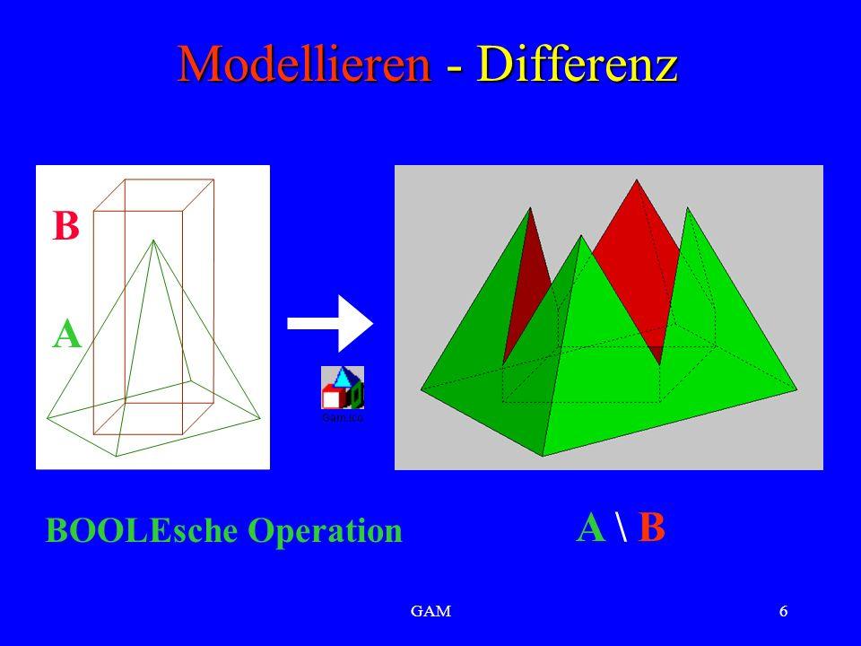 GAM6 Modellieren- Differenz Modellieren - Differenz B A A \ BA \ B BOOLEsche Operation
