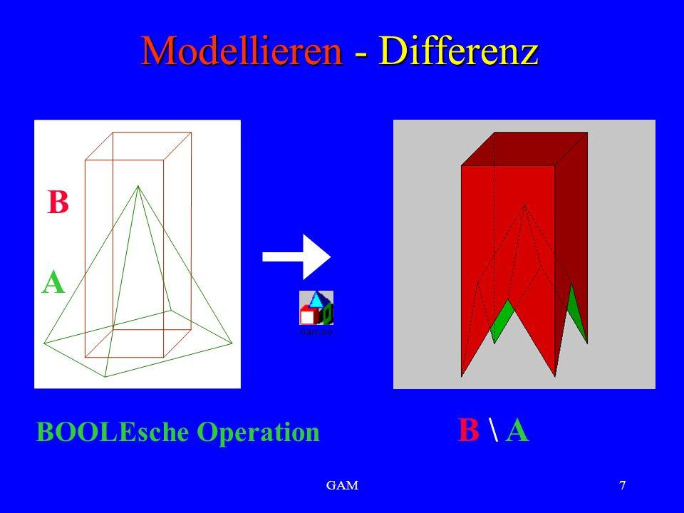 GAM7 Modellieren- Differenz Modellieren - Differenz B A B \ AB \ A BOOLEsche Operation