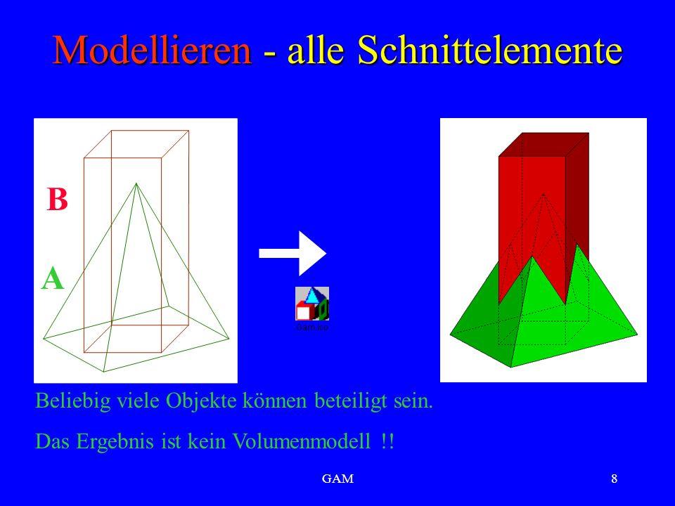 GAM8 Modellieren- alle Schnittelemente Modellieren - alle Schnittelemente B A Beliebig viele Objekte können beteiligt sein. Das Ergebnis ist kein Volu