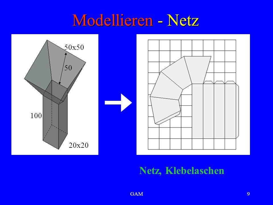 GAM9 Modellieren- Netz Modellieren - Netz Netz, Klebelaschen 20x20 100 50x50 50