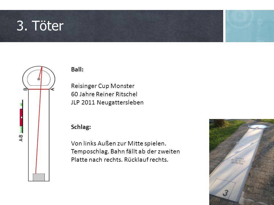 3. Töter Ball: Reisinger Cup Monster 60 Jahre Reiner Ritschel JLP 2011 Neugattersleben Schlag: Von links Außen zur Mitte spielen. Temposchlag. Bahn fä