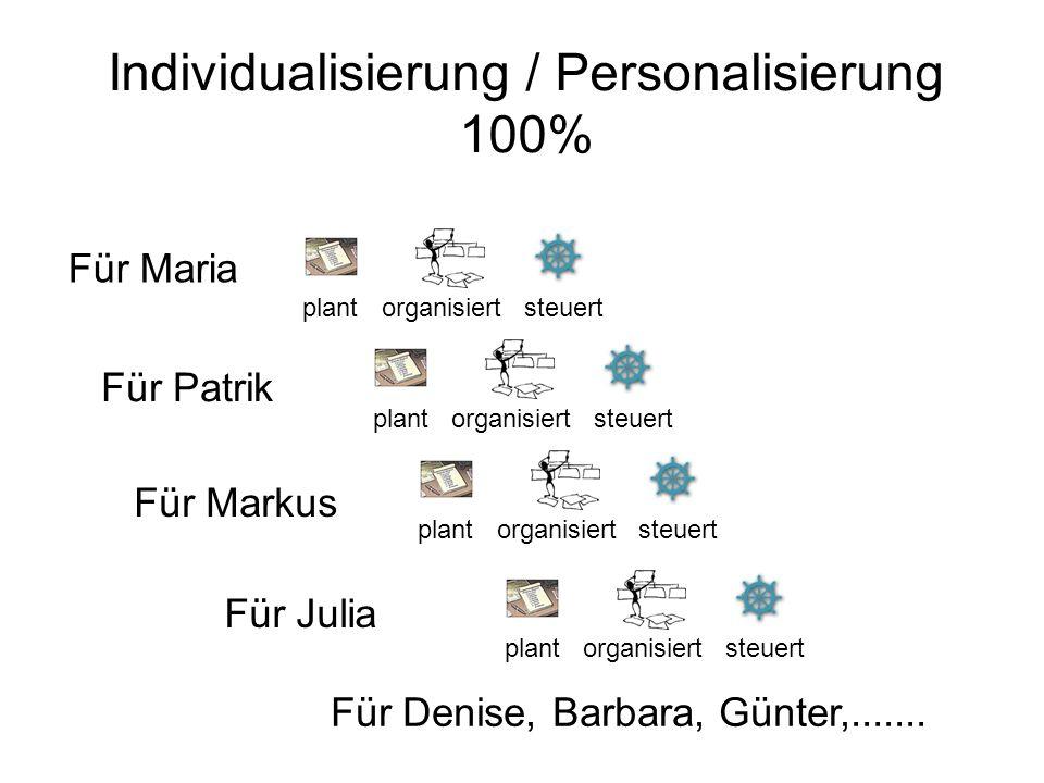 Individualisierung / Personalisierung 100% plantorganisiertsteuert Für Maria Für Patrik Für Markus Für Julia plantorganisiertsteuertplantorganisiertsteuertplantorganisiertsteuert Für Denise, Barbara, Günter,.......