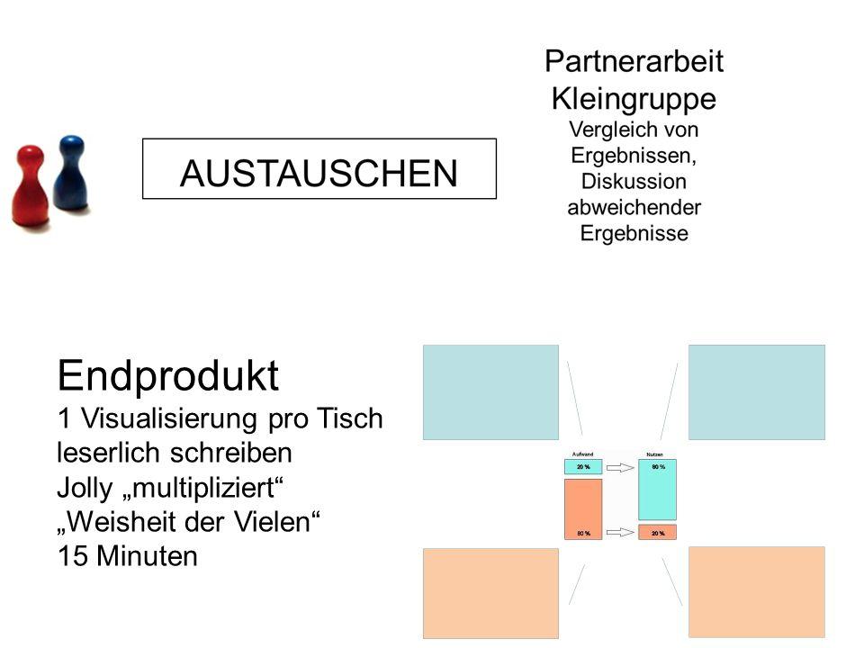 """Endprodukt 1 Visualisierung pro Tisch leserlich schreiben Jolly """"multipliziert """"Weisheit der Vielen 15 Minuten"""
