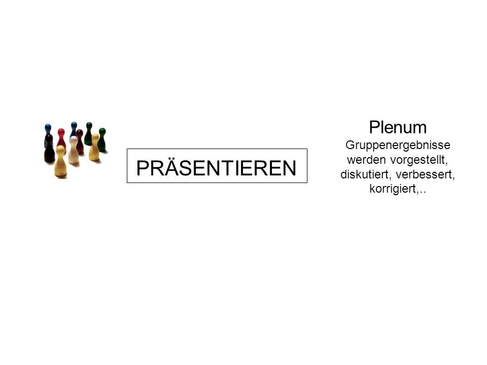 PRÄSENTIEREN Plenum Gruppenergebnisse werden vorgestellt, diskutiert, verbessert, korrigiert,..