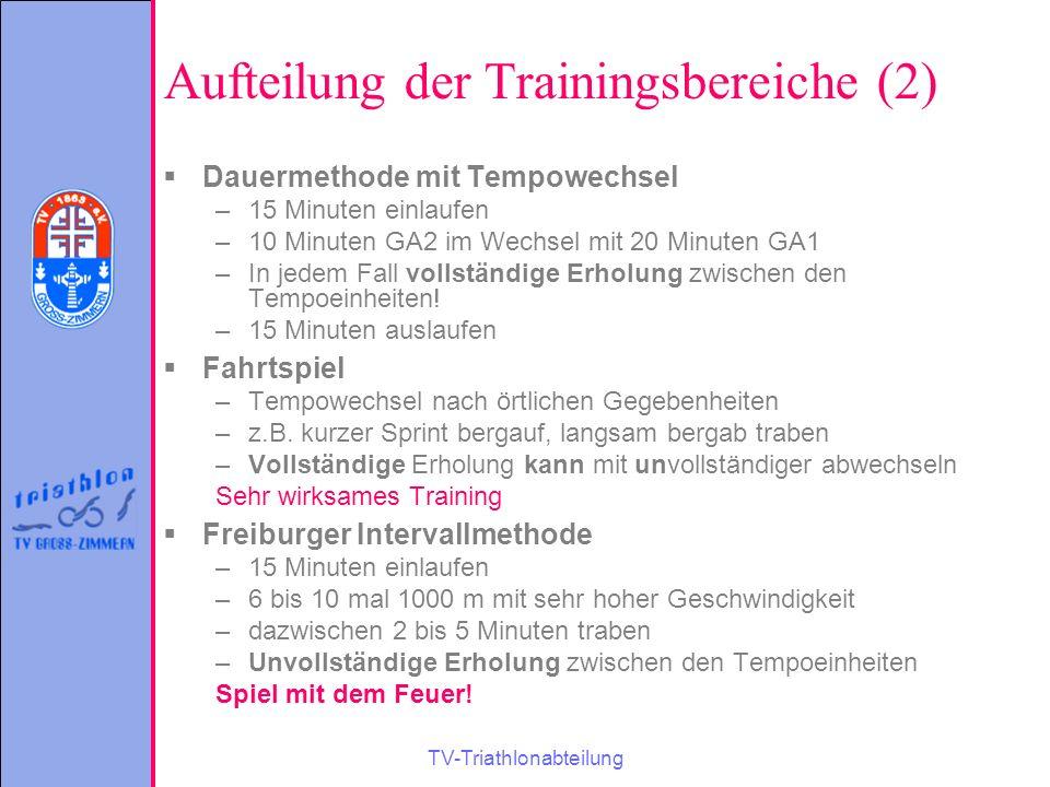 TV-Triathlonabteilung Aufteilung der Trainingsbereiche (2)  Dauermethode mit Tempowechsel –15 Minuten einlaufen –10 Minuten GA2 im Wechsel mit 20 Min