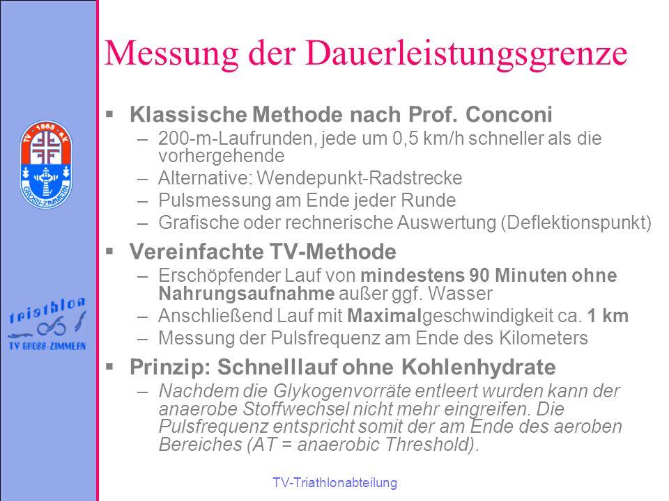 TV-Triathlonabteilung Messung der Dauerleistungsgrenze  Klassische Methode nach Prof. Conconi –200-m-Laufrunden, jede um 0,5 km/h schneller als die v