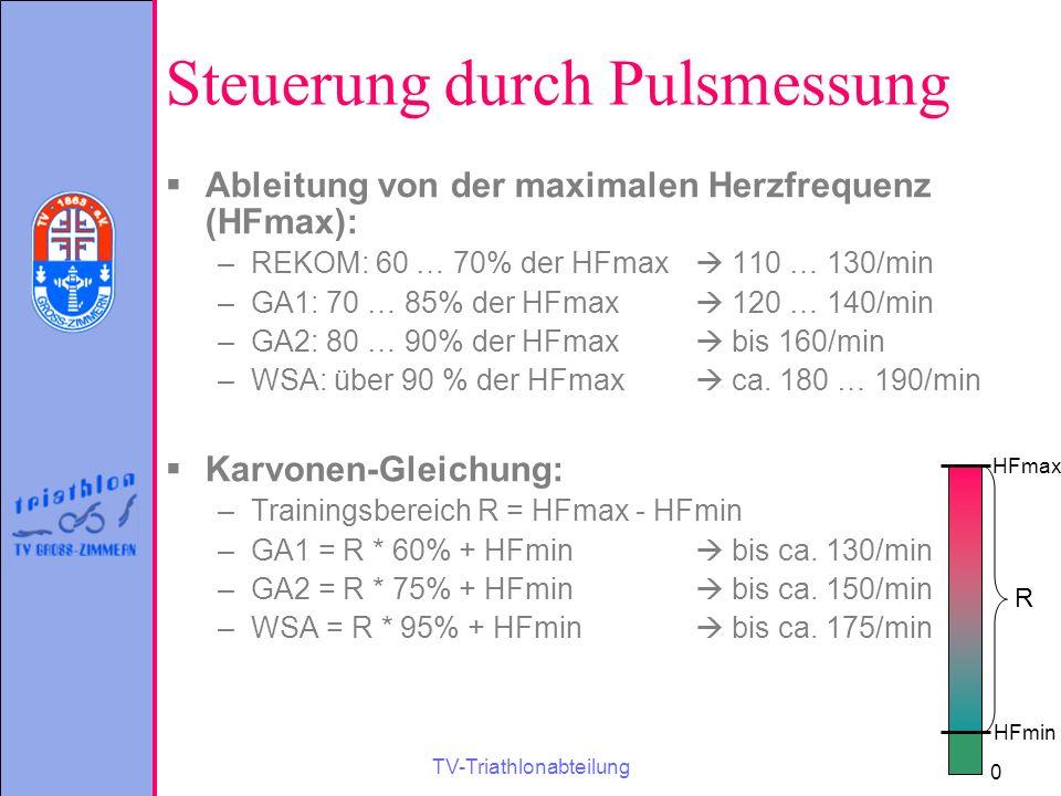TV-Triathlonabteilung Steuerung durch Pulsmessung  Ableitung von der maximalen Herzfrequenz (HFmax): –REKOM: 60 … 70% der HFmax  110 … 130/min –GA1: