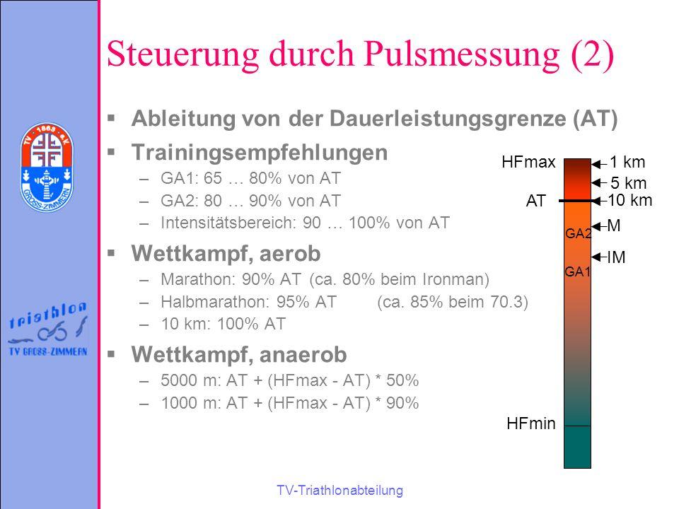 TV-Triathlonabteilung Steuerung durch Pulsmessung (2)  Ableitung von der Dauerleistungsgrenze (AT)  Trainingsempfehlungen –GA1: 65 … 80% von AT –GA2