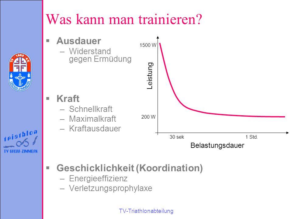 TV-Triathlonabteilung Trainingsbereiche  Regeneration und Kompensation (REKOM) –bis ca.