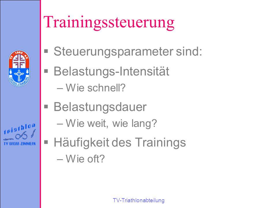 TV-Triathlonabteilung Trainingssteuerung  Steuerungsparameter sind:  Belastungs-Intensität –Wie schnell?  Belastungsdauer –Wie weit, wie lang?  Hä