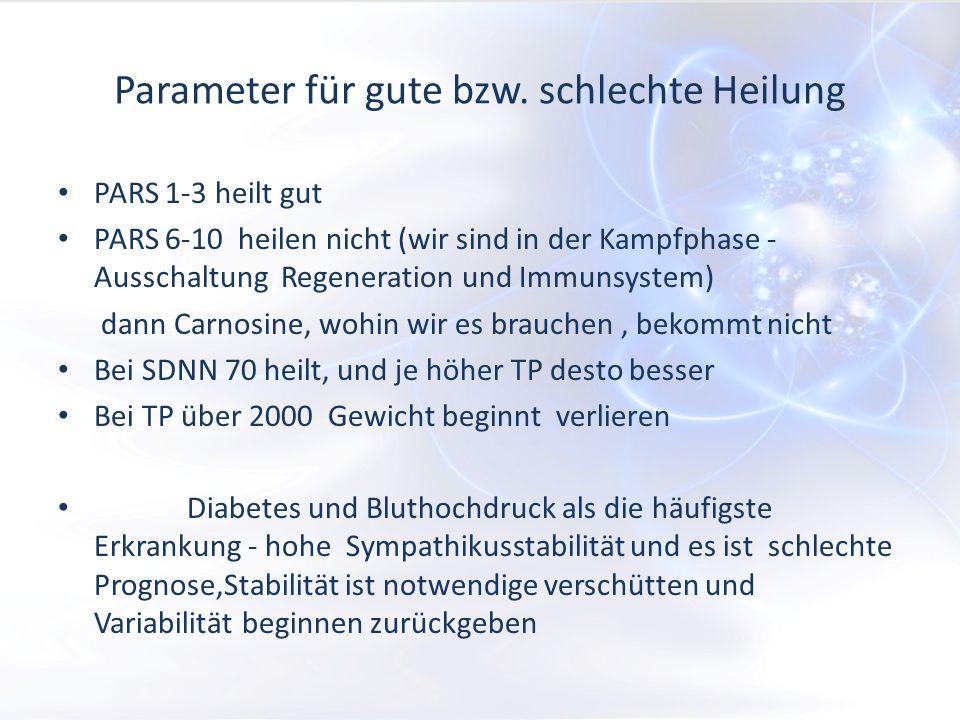 Parameter für gute bzw.