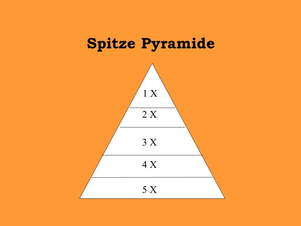 5 X 3 X 4 X 2 X 1 X Spitze Pyramide