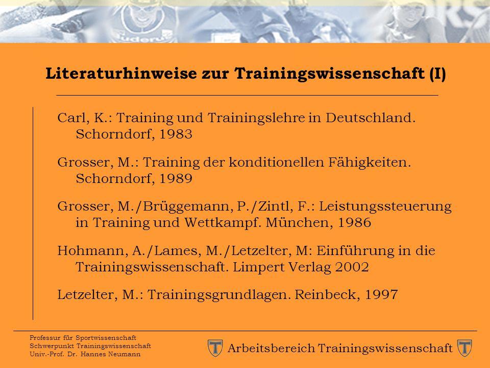 Anpassungsleistung Ermüdung Ausgangs- niveau 123 Trainings- zeit 1=Energieverbrauch durch Belastung 2=Wiederherstellung 3=Mehrausgleich Die Superkompensation