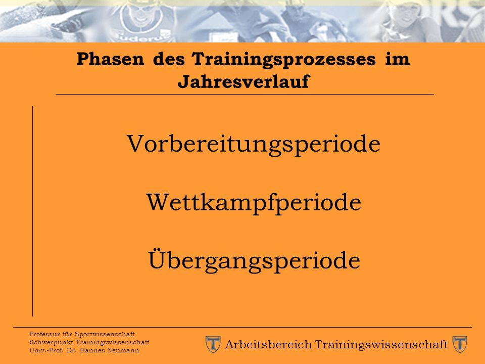 Arbeitsbereich Trainingswissenschaft Professur für Sportwissenschaft Schwerpunkt Trainingswissenschaft Univ.-Prof.