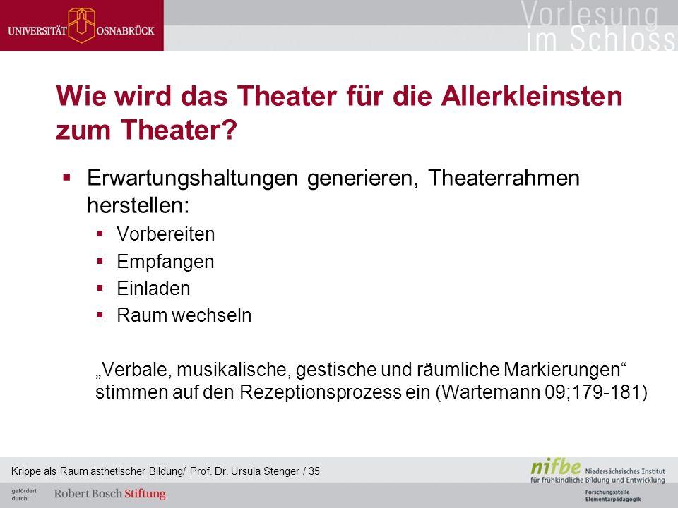 Wie wird das Theater für die Allerkleinsten zum Theater?  Erwartungshaltungen generieren, Theaterrahmen herstellen:  Vorbereiten  Empfangen  Einla