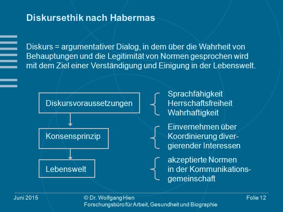 Juni 2015© Dr. Wolfgang Hien Forschungsbüro für Arbeit, Gesundheit und Biographie Folie 12 Diskursethik nach Habermas Diskurs = argumentativer Dialog,
