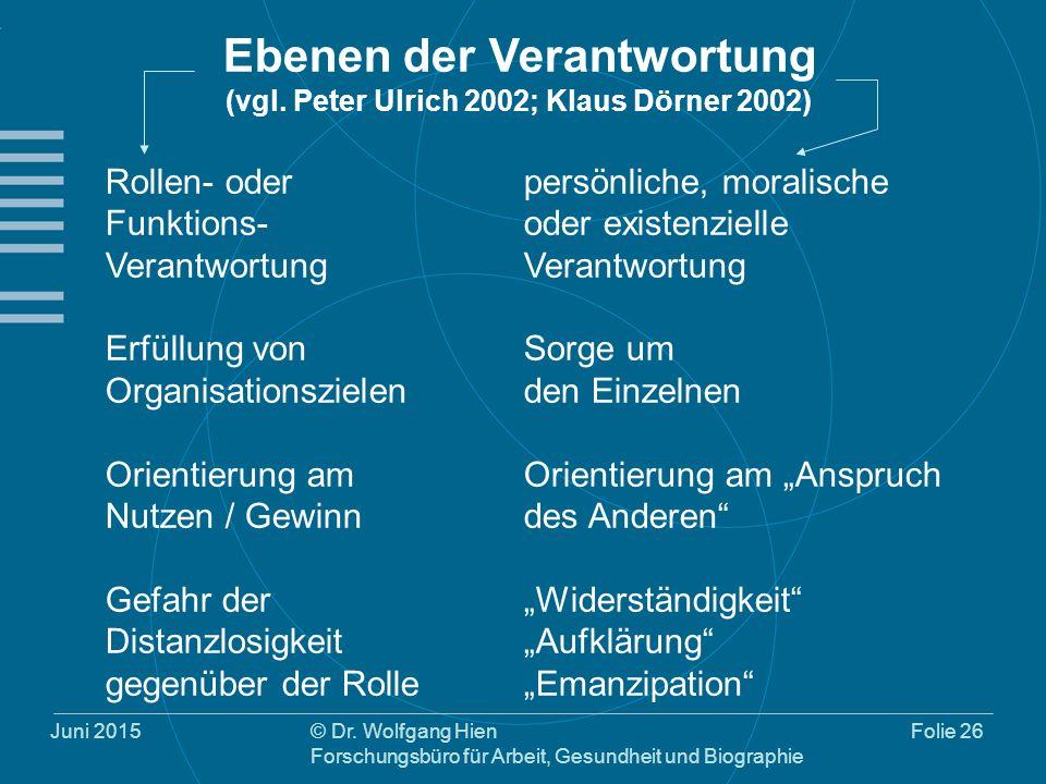 Juni 2015© Dr. Wolfgang Hien Forschungsbüro für Arbeit, Gesundheit und Biographie Folie 26 Ebenen der Verantwortung (vgl. Peter Ulrich 2002; Klaus Dör