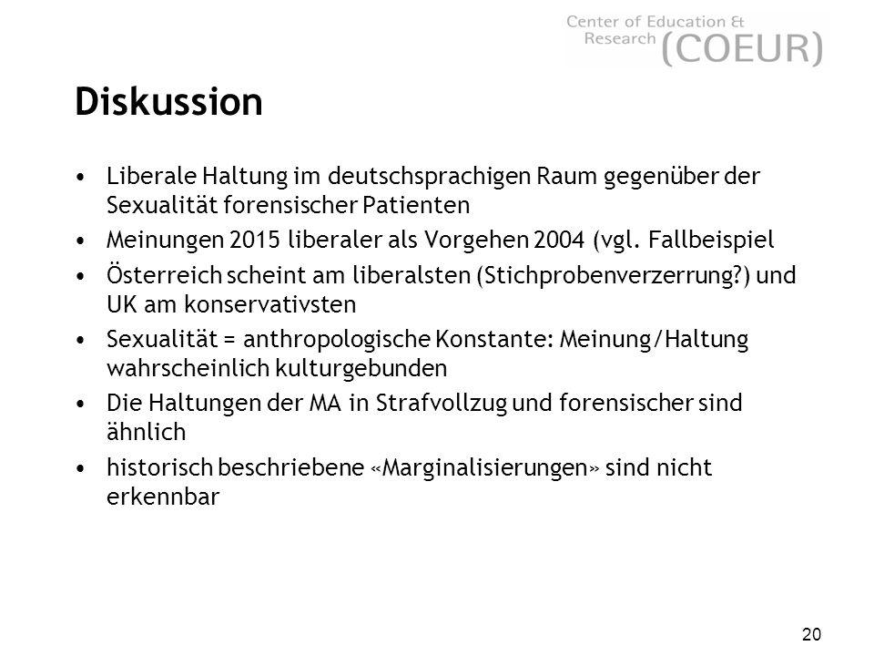 20 Diskussion Liberale Haltung im deutschsprachigen Raum gegenüber der Sexualität forensischer Patienten Meinungen 2015 liberaler als Vorgehen 2004 (vgl.