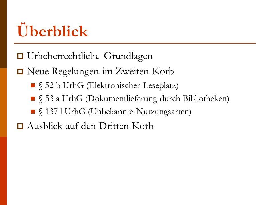Urheberrechtliche Grundlagen  Der Autor schreibt einen (wissenschaftlichen) Text.