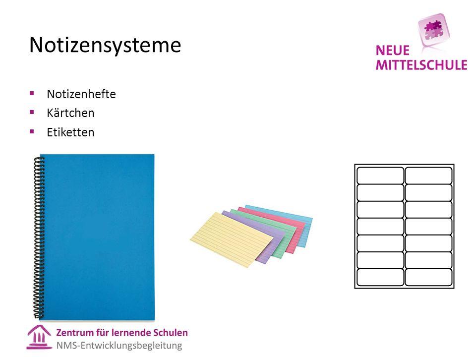 Notizensysteme  Notizenhefte  Kärtchen  Etiketten