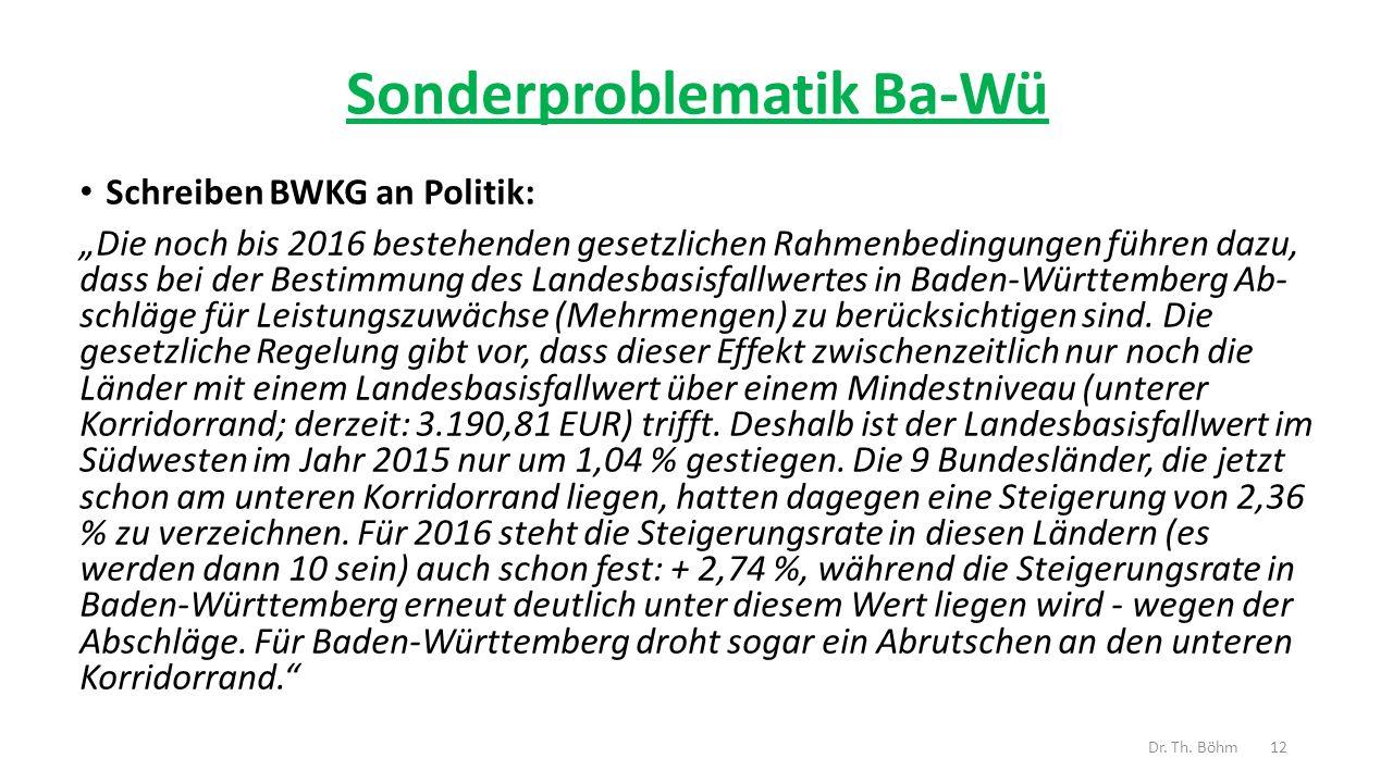 """Sonderproblematik Ba-Wü Schreiben BWKG an Politik: """"Die noch bis 2016 bestehenden gesetzlichen Rahmenbedingungen führen dazu, dass bei der Bestimmung des Landesbasisfallwertes in Baden-Württemberg Ab- schläge für Leistungszuwächse (Mehrmengen) zu berücksichtigen sind."""