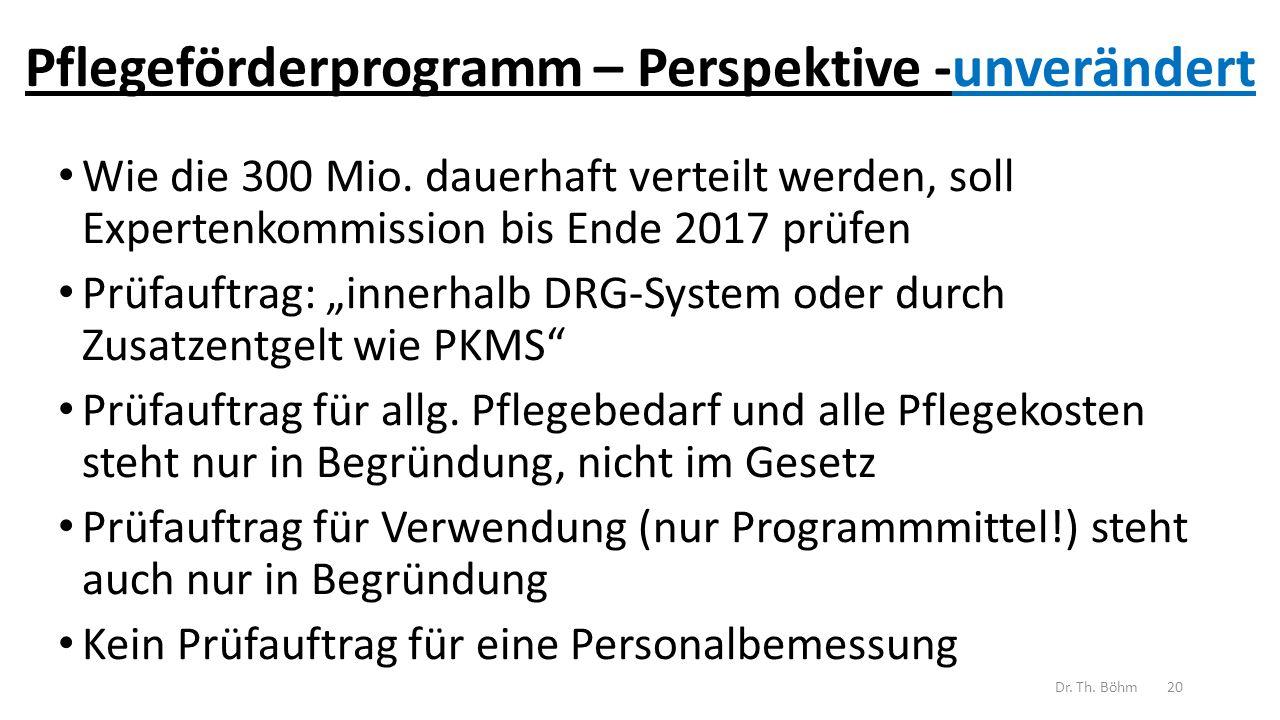 Pflegeförderprogramm – Perspektive -unverändert Wie die 300 Mio.