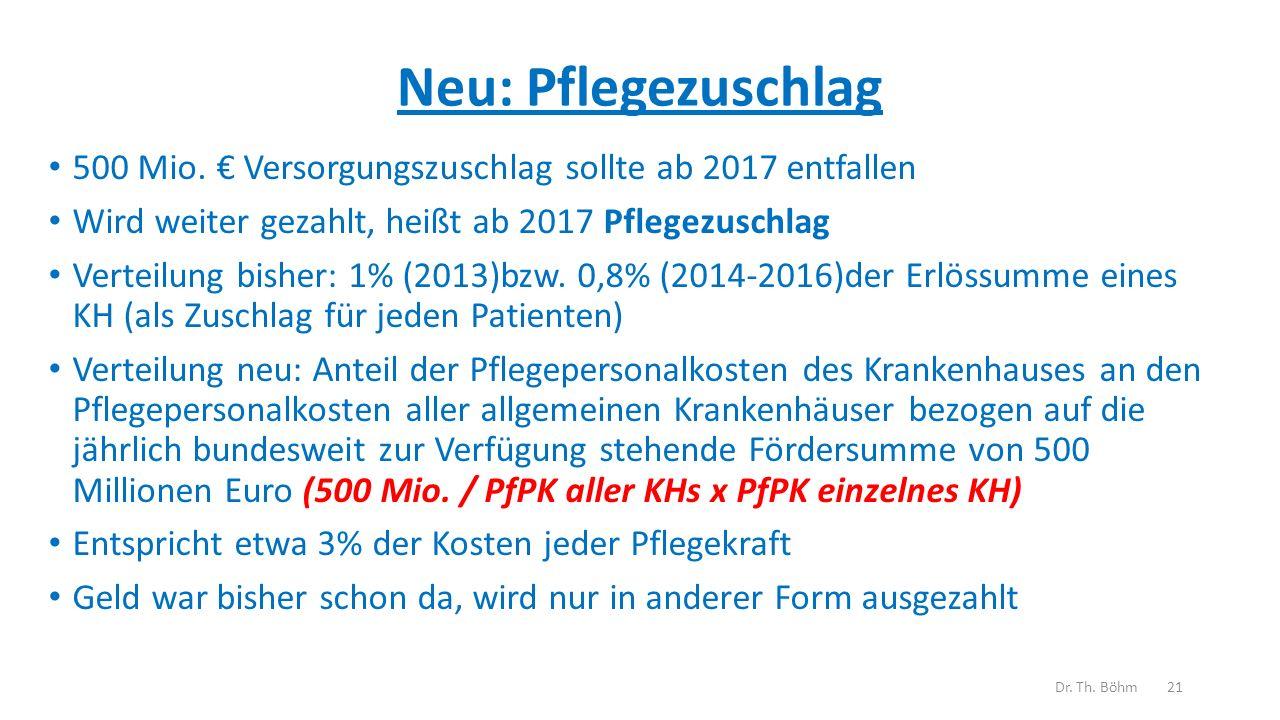 Neu: Pflegezuschlag 500 Mio.