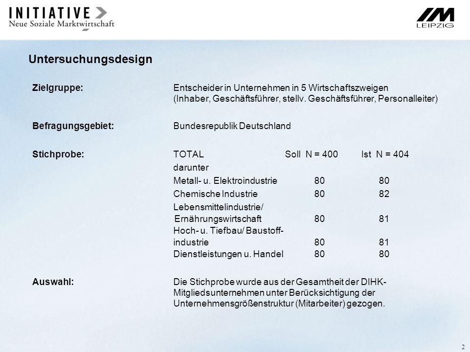 2 Untersuchungsdesign Zielgruppe:Entscheider in Unternehmen in 5 Wirtschaftszweigen (Inhaber, Geschäftsführer, stellv.