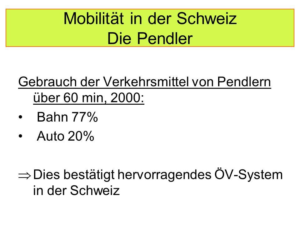 Mobilität in der Schweiz Die Pendler Gebrauch der Verkehrsmittel von Pendlern über 60 min, 2000: Bahn 77% Auto 20%  Dies bestätigt hervorragendes ÖV-System in der Schweiz