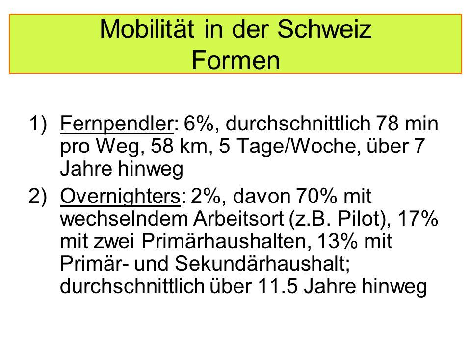 Mobilität in der Schweiz Formen 1)Fernpendler: 6%, durchschnittlich 78 min pro Weg, 58 km, 5 Tage/Woche, über 7 Jahre hinweg 2)Overnighters: 2%, davon 70% mit wechselndem Arbeitsort (z.B.