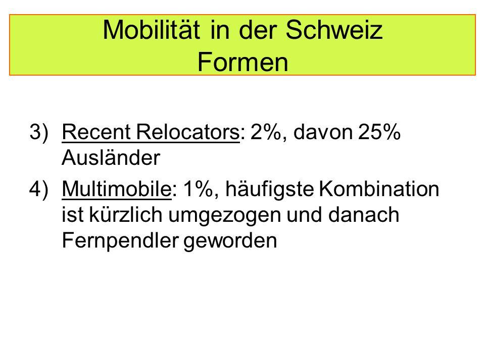 Mobilität in der Schweiz Wahrnehmung Fernpendler (grösste Gruppe) schneidet am schlechtesten ab: Overnighters planen ihren Zustand viel dauerhafter als Fernpendler (75% zu 62%) Overnighters und Recent Relocators sind viel zufriedener mit ihrer Mobilität als Fernpendler (70% zu 33%)