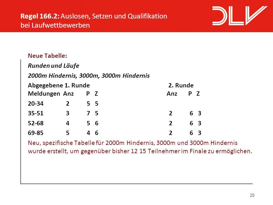 25 Neue Tabelle: Runden und Läufe 2000m Hindernis, 3000m, 3000m Hindernis Abgegebene 1. Runde 2. Runde Meldungen Anz P Z Anz P Z 20-34 2 5 5 35-51 3 7