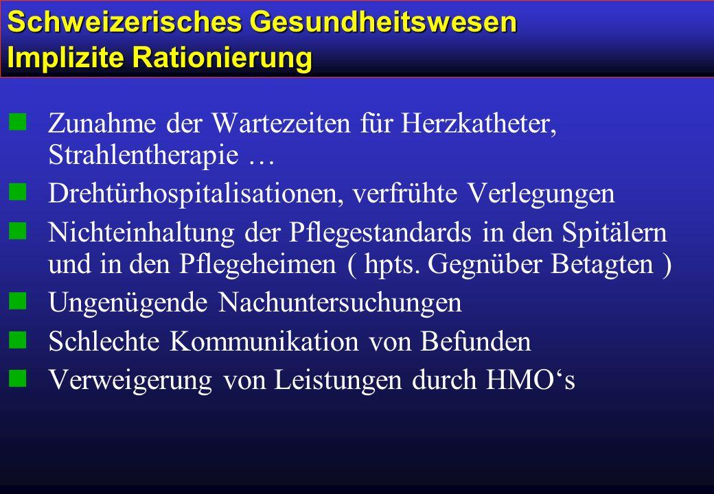 Schweizerisches Gesundheitswesen Implizite Rationierung nZunahme der Wartezeiten für Herzkatheter, Strahlentherapie … nDrehtürhospitalisationen, verfrühte Verlegungen nNichteinhaltung der Pflegestandards in den Spitälern und in den Pflegeheimen ( hpts.
