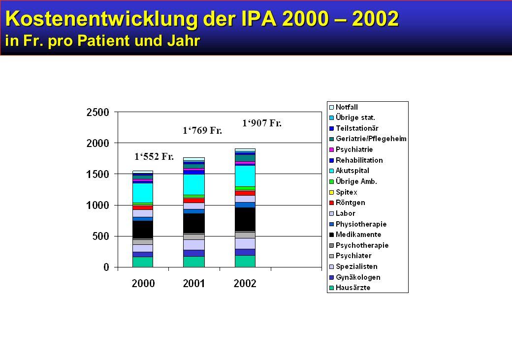 Kostenentwicklung der IPA 2000 – 2002 in Fr. pro Patient und Jahr 1'552 Fr. 1'769 Fr. 1'907 Fr.