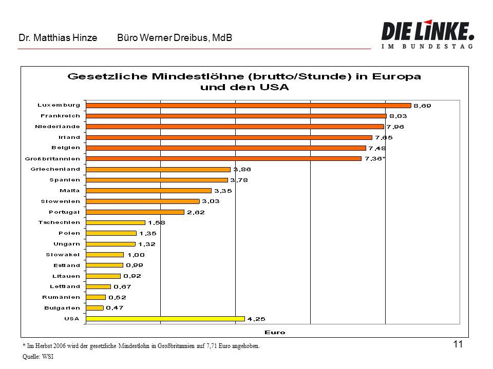 11 * Im Herbst 2006 wird der gesetzliche Mindestlohn in Großbritannien auf 7,71 Euro angehoben.