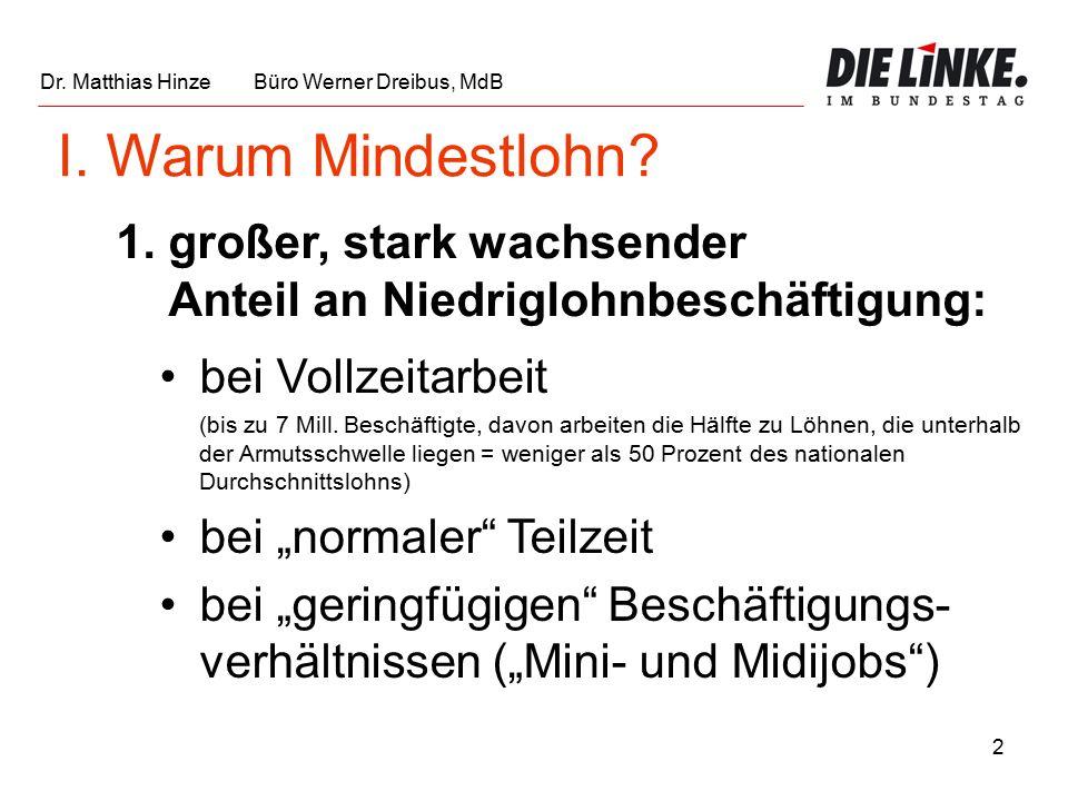 2 Dr. Matthias Hinze Büro Werner Dreibus, MdB I. Warum Mindestlohn.