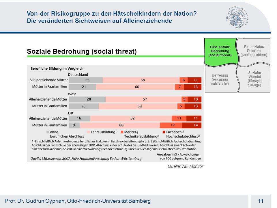 Otto-Friedrich-Universität Bamberg 11 Prof. Dr.