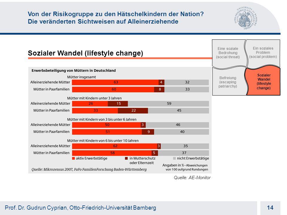 Otto-Friedrich-Universität Bamberg 14 Prof. Dr.