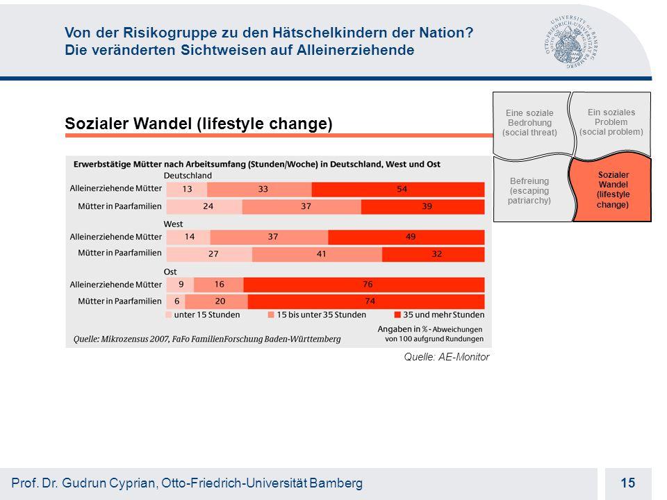 Otto-Friedrich-Universität Bamberg 15 Prof. Dr.