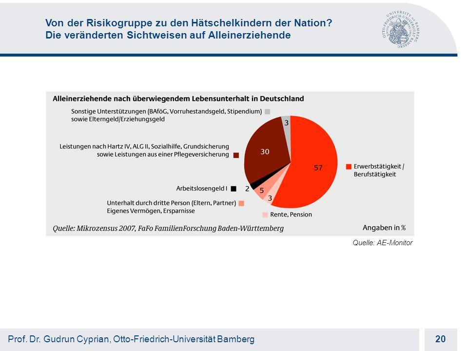 Otto-Friedrich-Universität Bamberg 20 Prof. Dr.