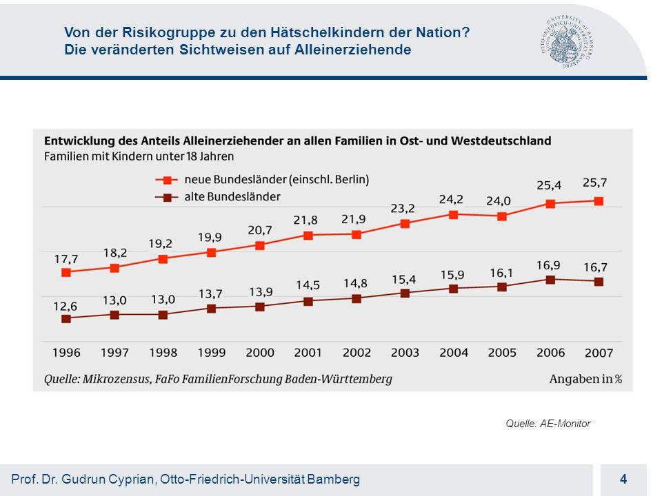 Otto-Friedrich-Universität Bamberg 4 4 Prof. Dr.